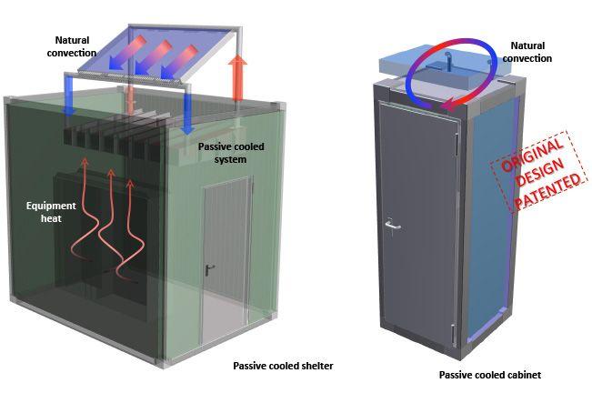 passive shelter en