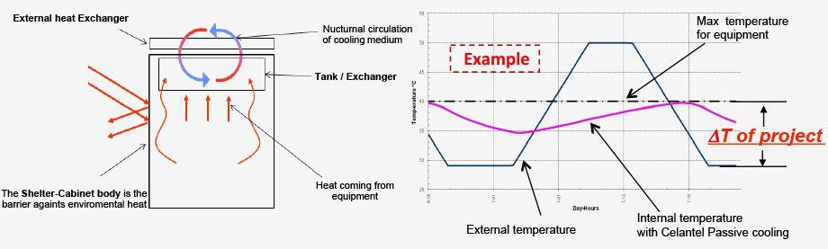 thermal en